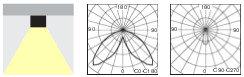 C.LEDLUX-HCB-P-SPOT2 / MULTILED-HCB-P-SPOT2