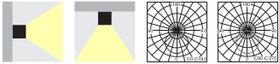 C.ROTALUX2-LED / MULTIROTALUX2-LED