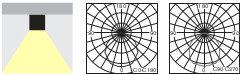 C.POWERLUX2-LED / MULTIPOWER2-LED