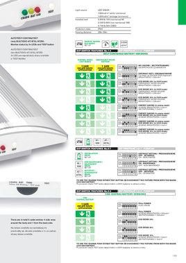 C.EVOLUX2-PP LED / MULTIEVO2-PP LED